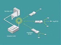 Esquema de funcionamiento del Sistema QO